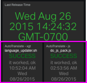 Translation Job Notifications on our In-Your-Face Dashboard on multiple TVs around our office